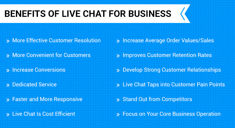 Explaining the benefits of live chat customer-service that you need to know: 1. More Effective Customer Resolution 2. More Convenient for Customers 3. Increase Conversions 4. Dedicated Service 5. Faster and More Responsive 6. Live Chat Is Cost Efficient 7. Increase Average Order Values/Sales 8. Improves Customer Retention Rates 9. Develop Strong Customer Relationships 10. Live Chat Taps into Customer Pain Points 11. Stand Out from Competitors 12. Focus on Your Core Business Operation