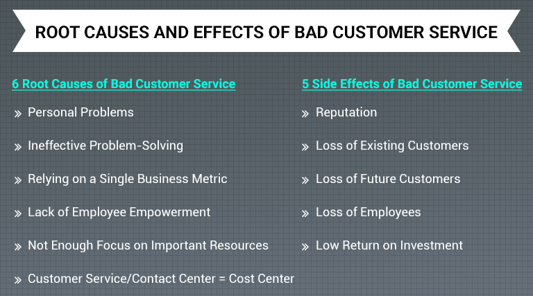Explaining the root causes and effects of bad customer service