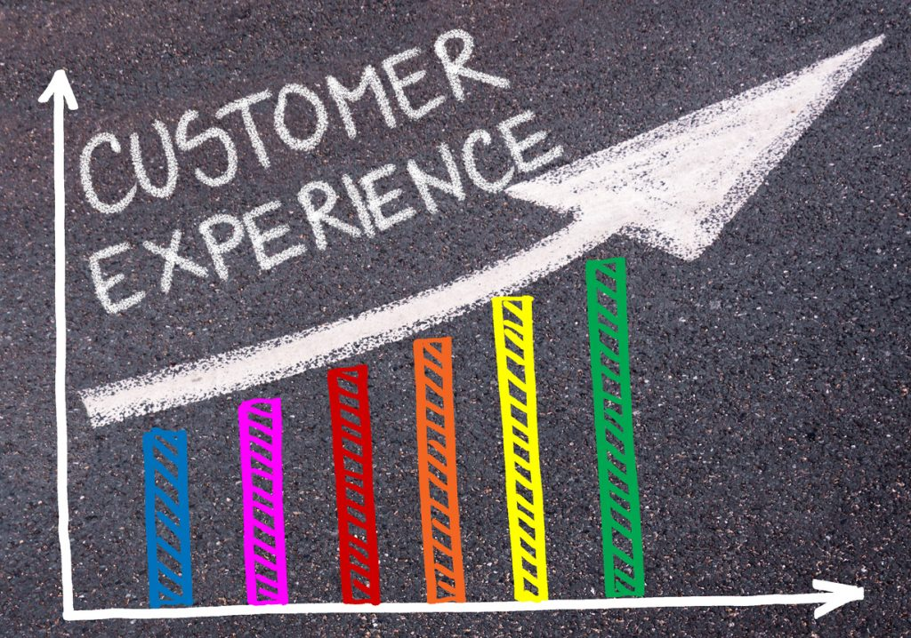 customer experience call center